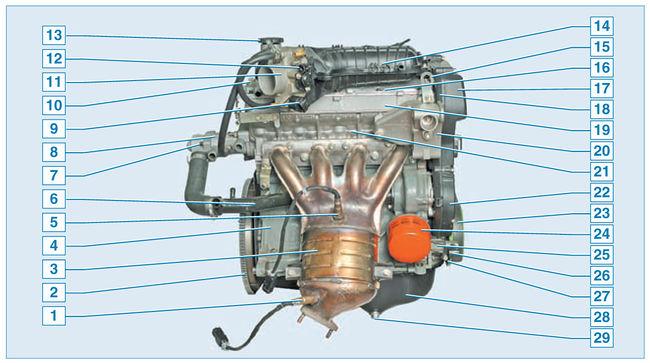 Какой двигатель на приоре 2010 года