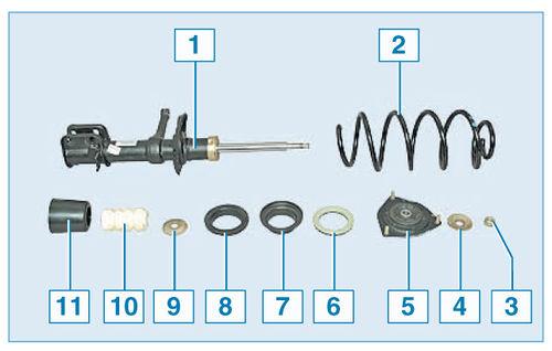 Схема опорного подшипника на приоре
